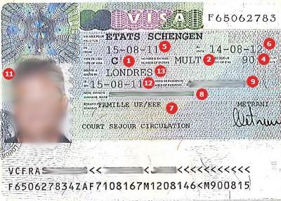 France Travel Visa